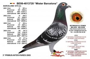 Mister Barcelona